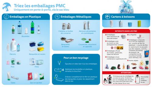 sacs pmc.PNG