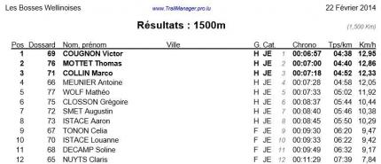 1500 m.jpg