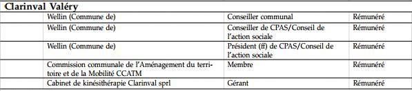 Clarinval Valéry mandats.JPG